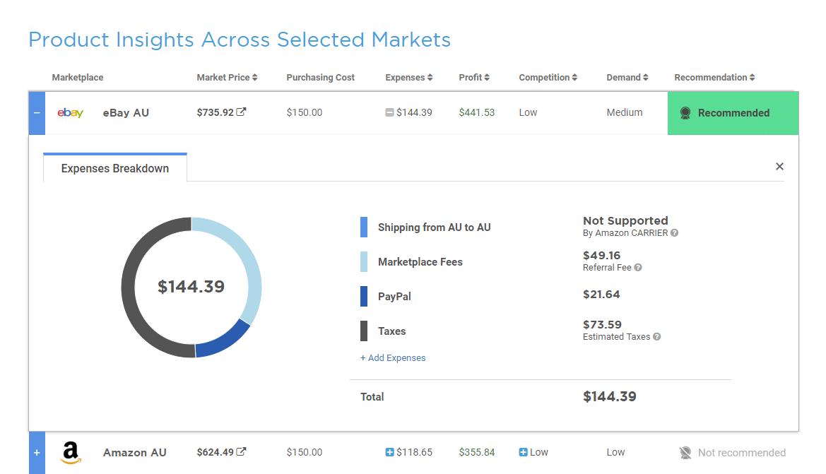 eBay Australia Research Tool | Algopix