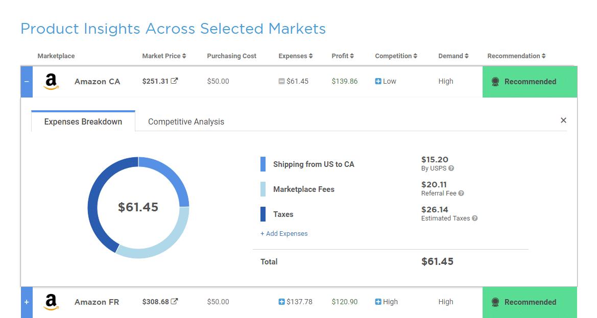 Amazon Canada Tool for Sellers   Algopix